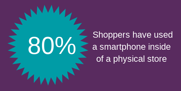 mobile usage in-store
