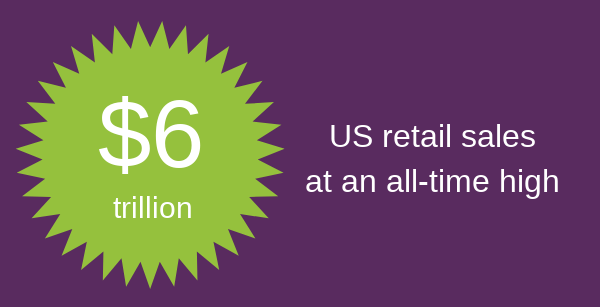 6 trillion sales in retail